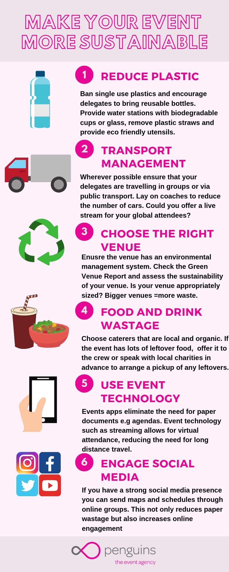 Event sustainability