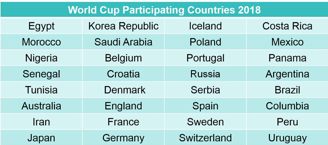 World_Cup_Participating_Countries_2018-1